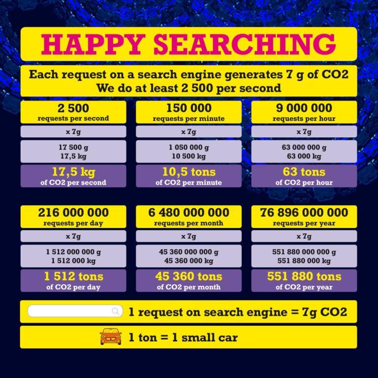 happy searching, data visualisation